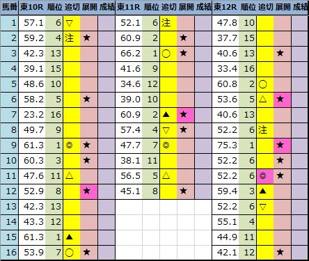 f:id:onix-oniku:20210213200544p:plain