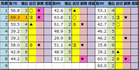 f:id:onix-oniku:20210213200622p:plain
