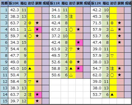 f:id:onix-oniku:20210213200659p:plain
