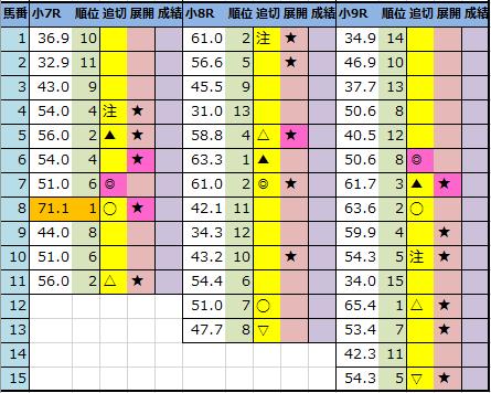f:id:onix-oniku:20210213200743p:plain
