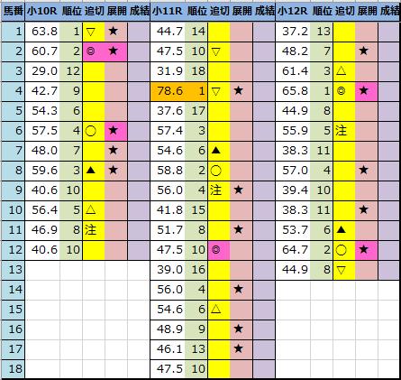 f:id:onix-oniku:20210213200814p:plain