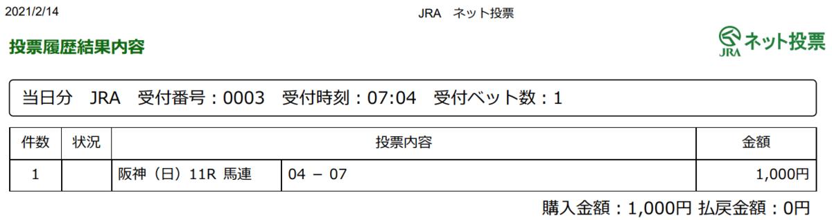 f:id:onix-oniku:20210214070806p:plain