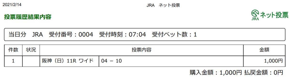 f:id:onix-oniku:20210214070915p:plain