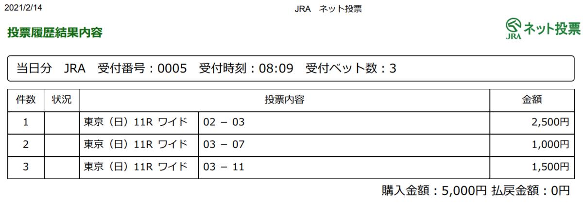 f:id:onix-oniku:20210214081013p:plain