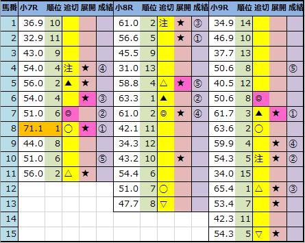 f:id:onix-oniku:20210214142440p:plain