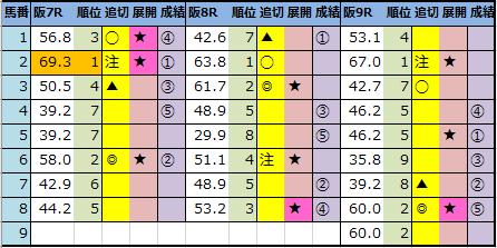 f:id:onix-oniku:20210214143411p:plain