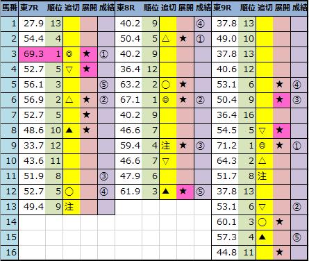 f:id:onix-oniku:20210214144530p:plain