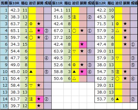 f:id:onix-oniku:20210214162149p:plain