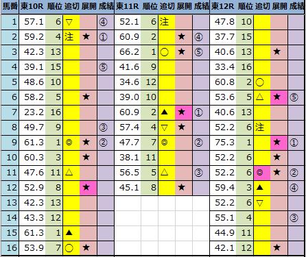 f:id:onix-oniku:20210214163727p:plain
