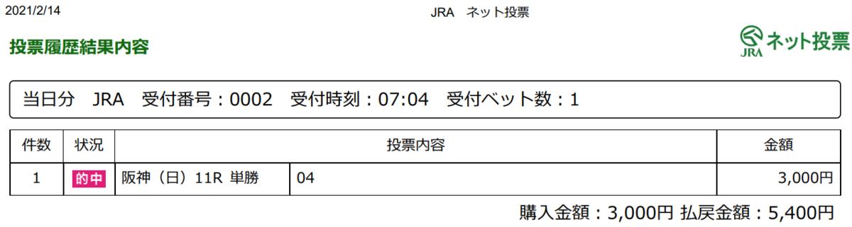 f:id:onix-oniku:20210214171821p:plain