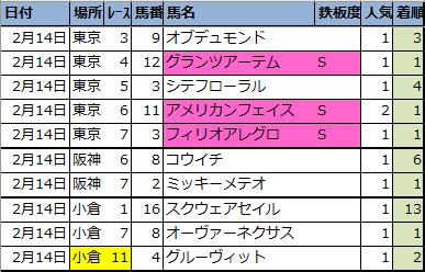 f:id:onix-oniku:20210215155153p:plain