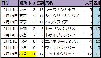 f:id:onix-oniku:20210215160644p:plain