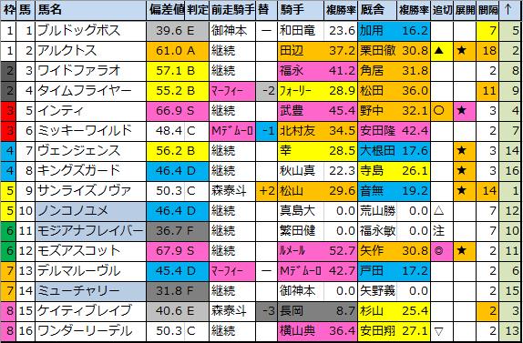 f:id:onix-oniku:20210215192036p:plain