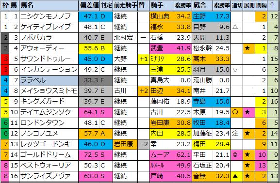 f:id:onix-oniku:20210215192239p:plain