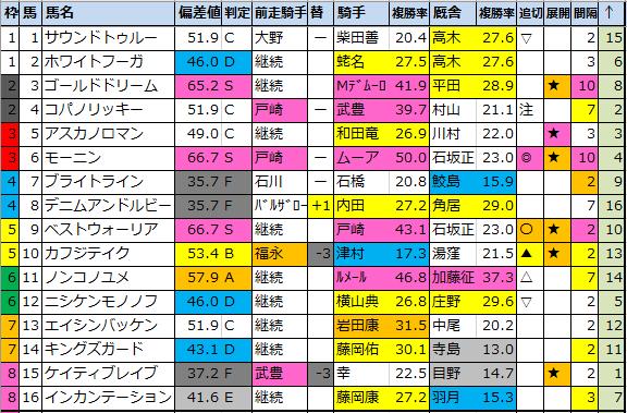 f:id:onix-oniku:20210215192329p:plain