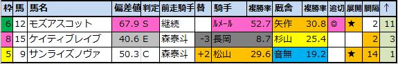 f:id:onix-oniku:20210215194018p:plain
