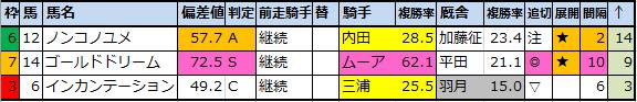 f:id:onix-oniku:20210215194146p:plain