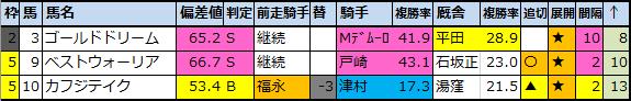 f:id:onix-oniku:20210215194231p:plain