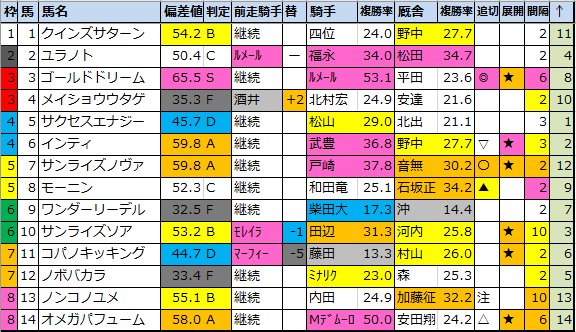 f:id:onix-oniku:20210215200559p:plain