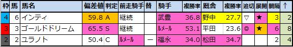 f:id:onix-oniku:20210215201036p:plain