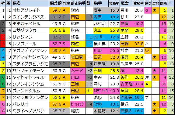 f:id:onix-oniku:20210216161528p:plain