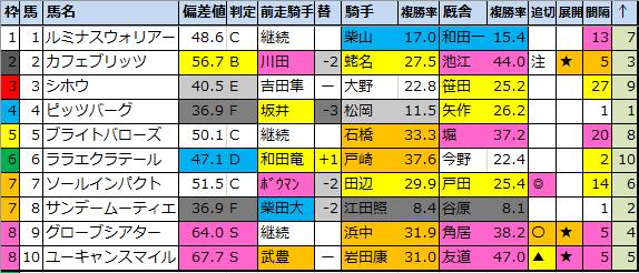 f:id:onix-oniku:20210216161603p:plain