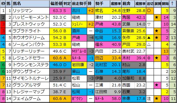 f:id:onix-oniku:20210216161639p:plain