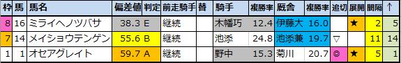 f:id:onix-oniku:20210216164149p:plain