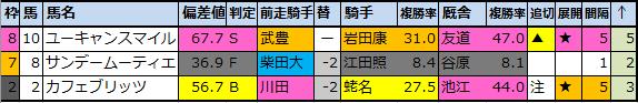 f:id:onix-oniku:20210216164221p:plain