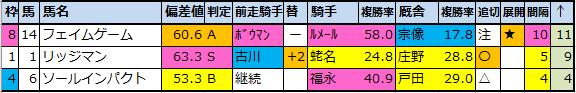 f:id:onix-oniku:20210216164254p:plain