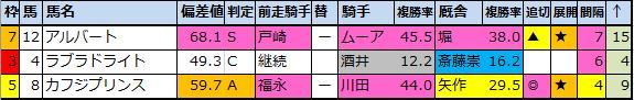 f:id:onix-oniku:20210216164409p:plain
