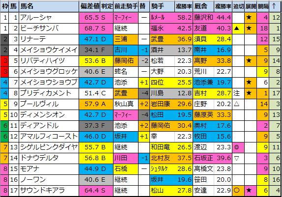 f:id:onix-oniku:20210217161143p:plain