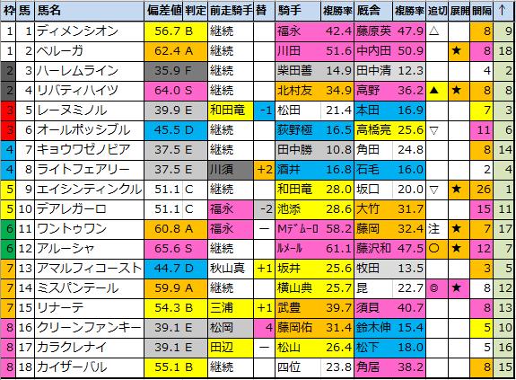 f:id:onix-oniku:20210217161225p:plain