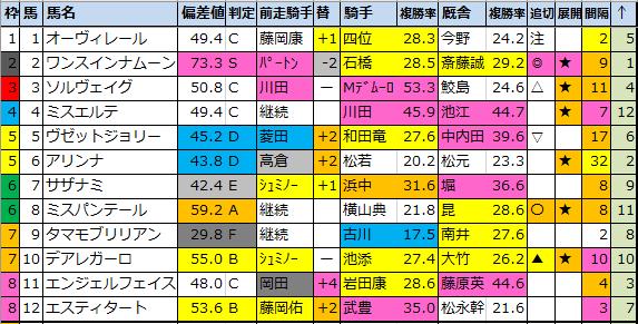f:id:onix-oniku:20210217161304p:plain