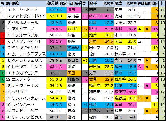f:id:onix-oniku:20210217161400p:plain
