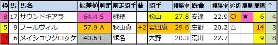 f:id:onix-oniku:20210217162840p:plain