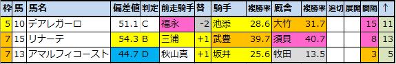 f:id:onix-oniku:20210217163005p:plain
