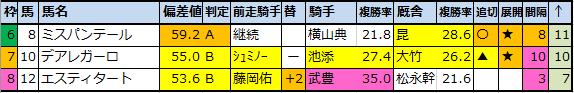 f:id:onix-oniku:20210217163039p:plain