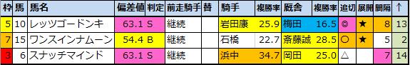 f:id:onix-oniku:20210217163125p:plain