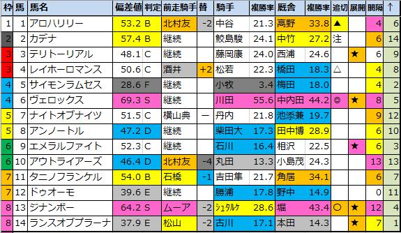 f:id:onix-oniku:20210218141237p:plain