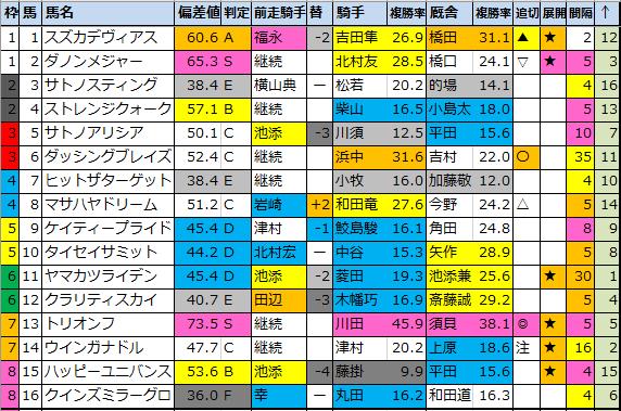 f:id:onix-oniku:20210218141409p:plain