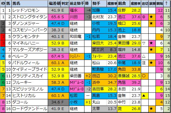 f:id:onix-oniku:20210218141456p:plain