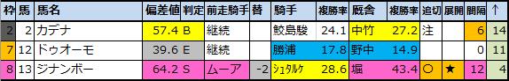 f:id:onix-oniku:20210218142732p:plain