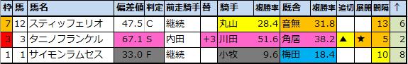 f:id:onix-oniku:20210218142802p:plain
