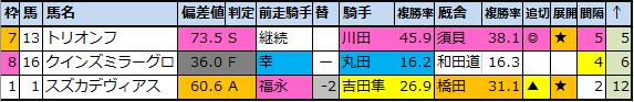 f:id:onix-oniku:20210218142832p:plain