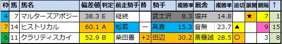 f:id:onix-oniku:20210218142914p:plain