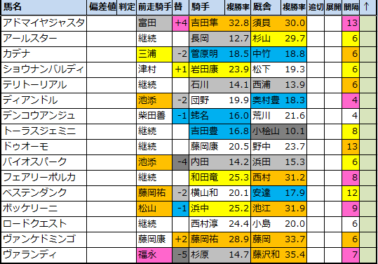 f:id:onix-oniku:20210218160148p:plain