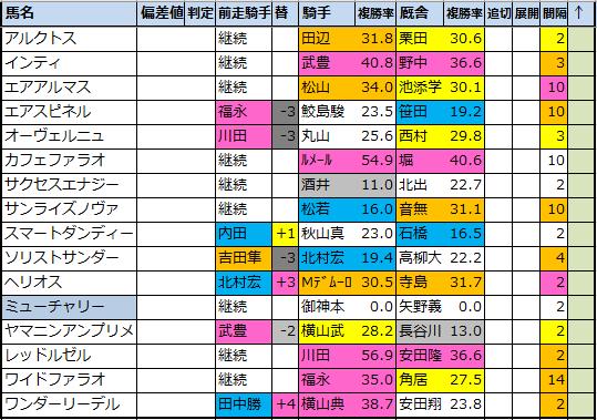 f:id:onix-oniku:20210218162859p:plain