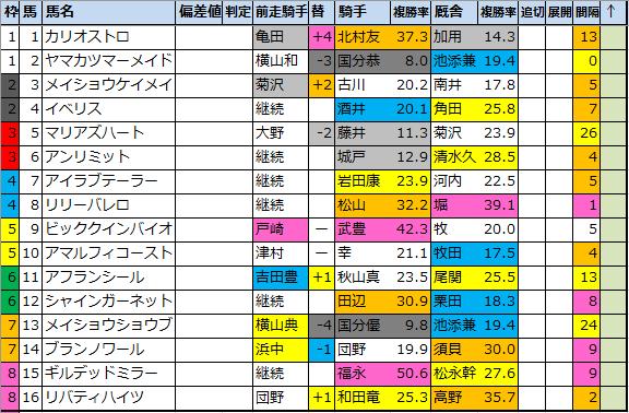 f:id:onix-oniku:20210219111601p:plain