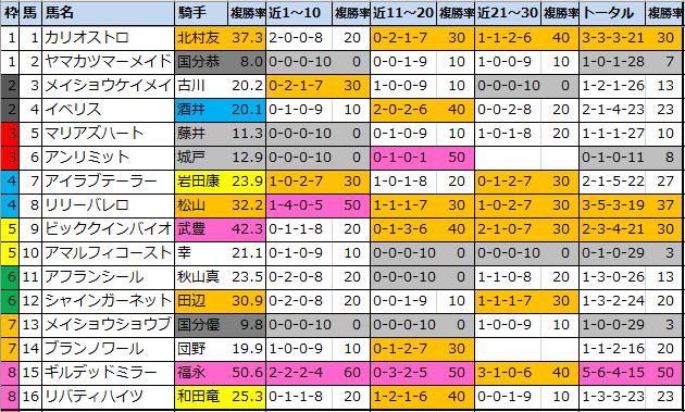 f:id:onix-oniku:20210219142840p:plain